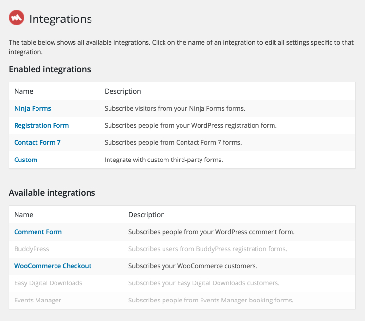List of available integrations